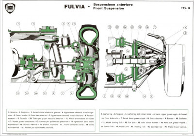 FulviaFrontSuspension.jpg